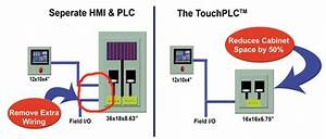 Touch Plc