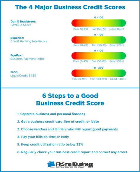 business credit score      build