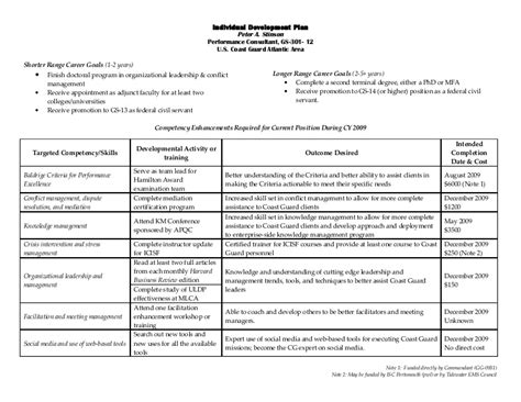 Idp Template by Individual Development Plan For Stinson Draft March 2008