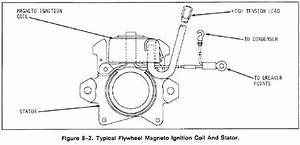 Ih Cub Cadet Forum  1862 Wiring Diagram
