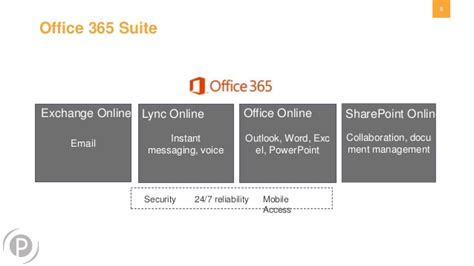 Office 365 Portal Instant Messaging by Office 365 Webinar Series How Much Could You Save