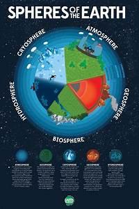 Inspirational Earths Spheres Worksheet