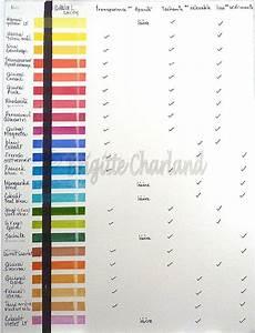 Comment Faire Du Rose En Peinture : comment faire du beige en peinture id es d coration ~ Melissatoandfro.com Idées de Décoration