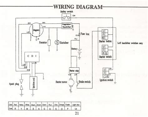 similiar baja wiring diagram keywords mini atv wiring diagram on wiring diagram for a baja 90 quad