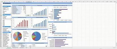Dashboard Human Resources Employee Data Lists Tabs