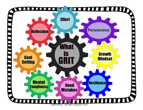 best 25 teaching grit ideas on pinterest education how