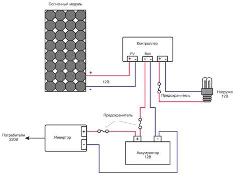 Подключение солнечных батарей к общей электросети зачем это нужно?