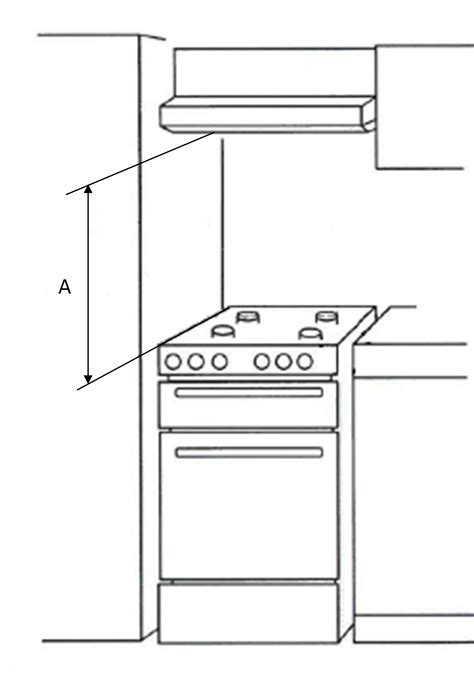 Gas information sheet 25: Domestic gas cooking appliance