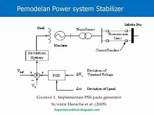 Improvement Of Damping Power System Stabilizer And Svs