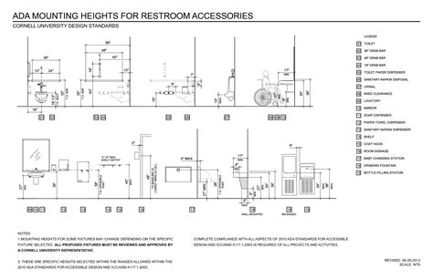 ada bathroom mounting heights ada mounting heights for