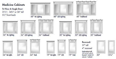 Medicine Cabinets Manufacturer   Bathroom, Bedroom