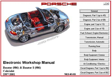 how to download repair manuals 2009 porsche boxster spare parts catalogs porsche boxster 986 boxster s 986 service repair manual downloa