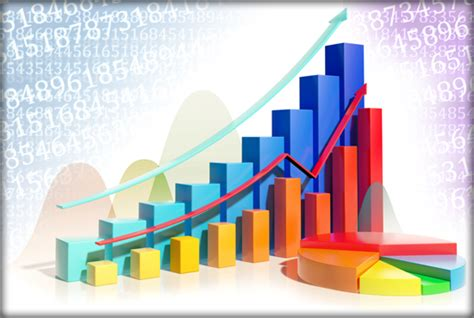 kpis effectively   firm measuring