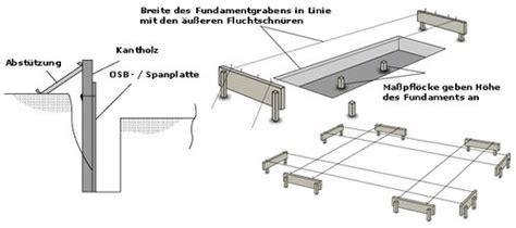 Bodenplatte Selbst Betonieren Auf Den Fundamentplan Kommt Es An by Streifenfundament F 252 R Ein Gartenhaus Betonieren