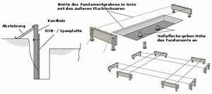 Fundament Und Bodenplatte : streifenfundament f r ein gartenhaus betonieren ~ Whattoseeinmadrid.com Haus und Dekorationen