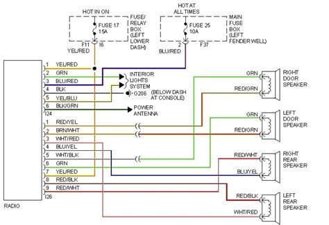 Subaru Forester Wiring Diagram Fuse Box