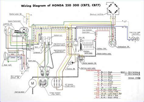 Wiring Diagrams Colour
