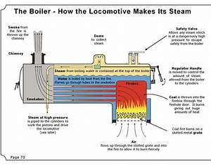 Steam Boiler  Steam Boiler Diagram