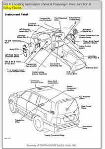 79 Series Land Cruiser Fuse Box