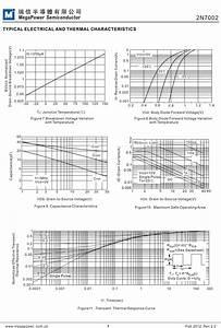 2n7002 Datasheet   S Manuals Com  Megapower