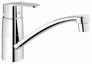 Robinet Douchette Grohe : robinet grohe pas cher robinet cuisine grohe pas cher ~ Edinachiropracticcenter.com Idées de Décoration