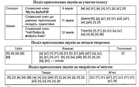 характеристика для награждения почетной грамотой министерства