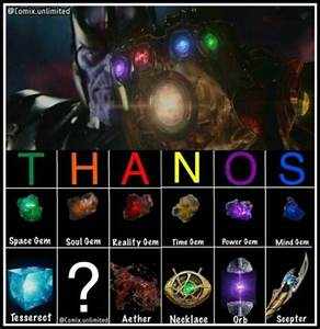 Thanos, the Infinity Stones & the Gauntlet - Godyears