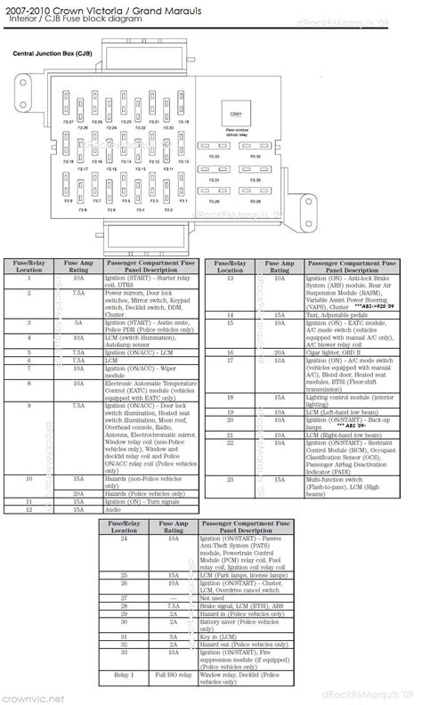 2006 Ford Crown Vic Fuse Box Diagram by Wrg 2586 2001 Ford Econoline Fuse Box