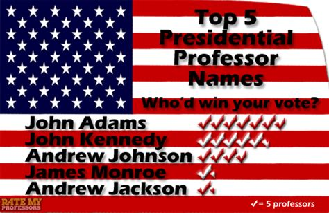 We've Tallied Up The Top 5 Presidential Professor