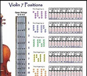 Violin 7 Hand Small Chart Improvise In Any Key