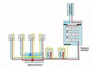 Boite De Derivation Electrique : installer une boite de d rivation derri re 2 prises ~ Dailycaller-alerts.com Idées de Décoration