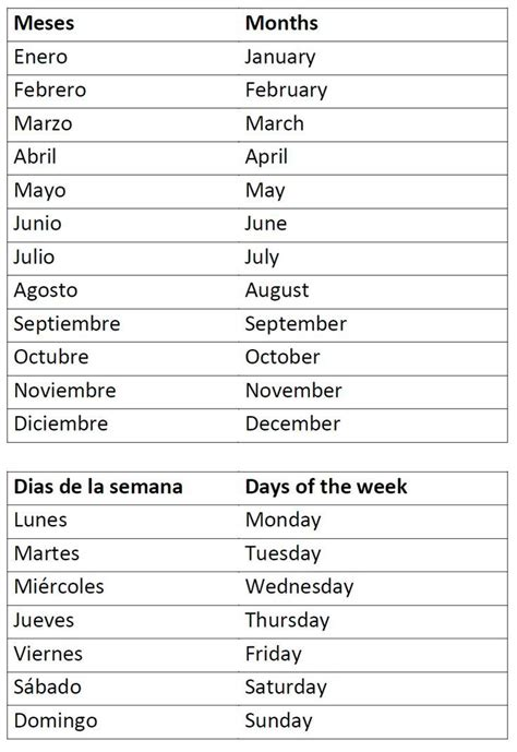 amusing worksheets days of the week and months year f on worksheet printable spanish worksheets