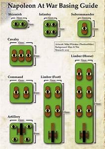 Jj U0026 39 S Wargames  Napoleon At War Basing Guide