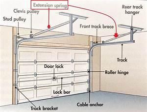 Garage Door Pulley Wheels
