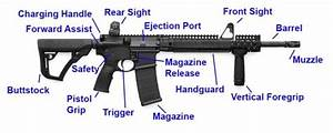 Ar 15 Diagram