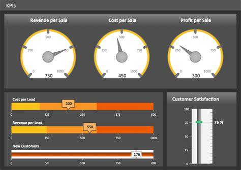 sales dashboard solution conceptdrawcom