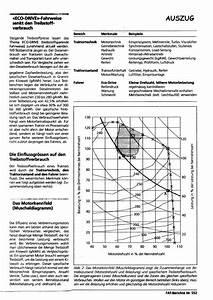 Prozentualer Anteil Berechnen : kennlinien kennen lernen ~ Themetempest.com Abrechnung