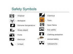 Science Lab Safety Symbols