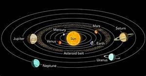 Meet Me on Neptune, or Maybe Uranus | Astronomy Is Awesome