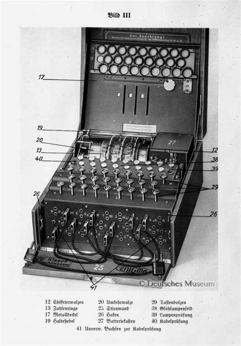U Boat Enigma by Enigma Machine And Its U Boat Codes The Unbreakable Code