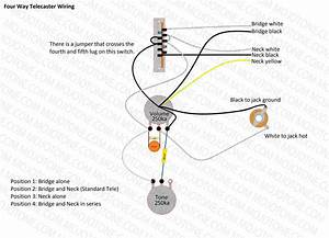 Technology Green Energy  Telecaster Schematics Wiring