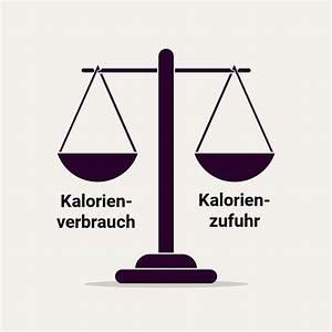 Kalorienzufuhr Berechnen : das kaloriendefizit der faktor den du beim abnehmen ~ Themetempest.com Abrechnung