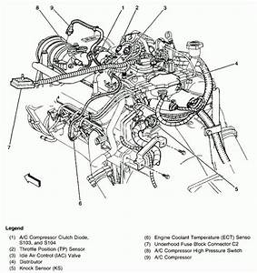 1998 Chevy Cavalier Engine Diagram