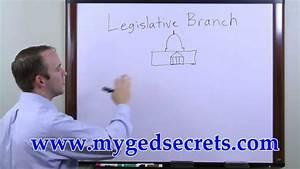 Legislative Branch - Lessons