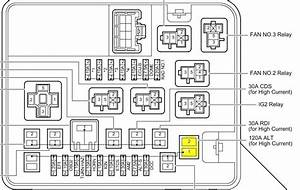 Wiring Diagram For 2007 Scion Tc Radio