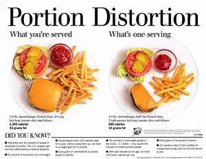 """Portion Distortion """"Normalizes"""" Larger Portions ..."""