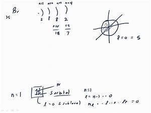 Orbital Diagram Of Br Part I