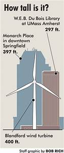 State To Construct 400 Foot Tall Wind Turbine On Mass