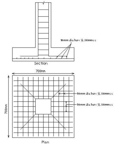 Foundation Design – Venkatasai