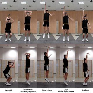 (PDF) Biomechanical analysis of the jump shot in basketball
